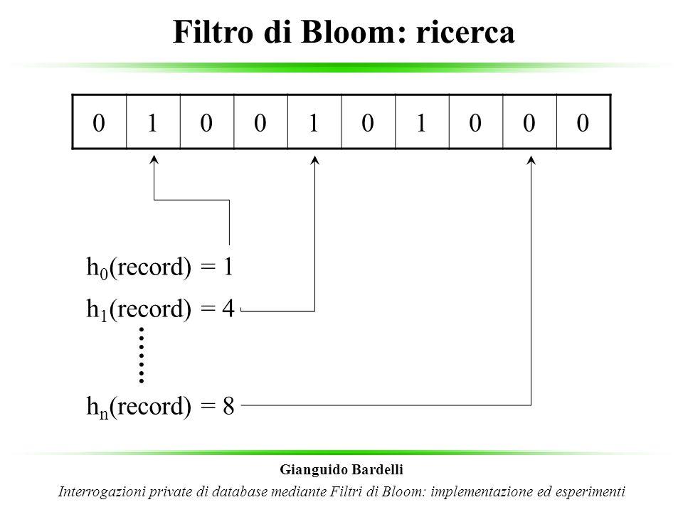 Filtro di Bloom Gianguido Bardelli Interrogazioni private di database mediante Filtri di Bloom: implementazione ed esperimenti Server usa filtri di Bloom criptati Ogni client dovrebbe conoscere la chiave del server.