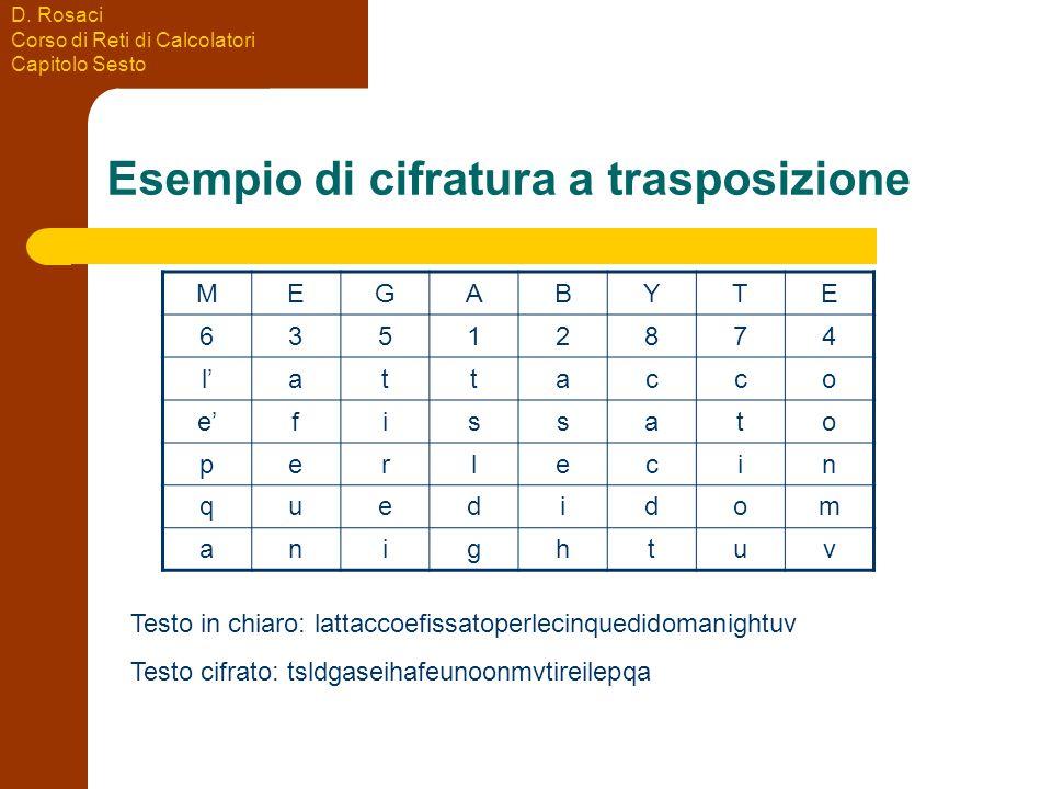 D. Rosaci Corso di Reti di Calcolatori Capitolo Sesto Esempio di cifratura a trasposizione MEGABYTE 63512874 l'attacco e'fissato perlecin quedidom ani