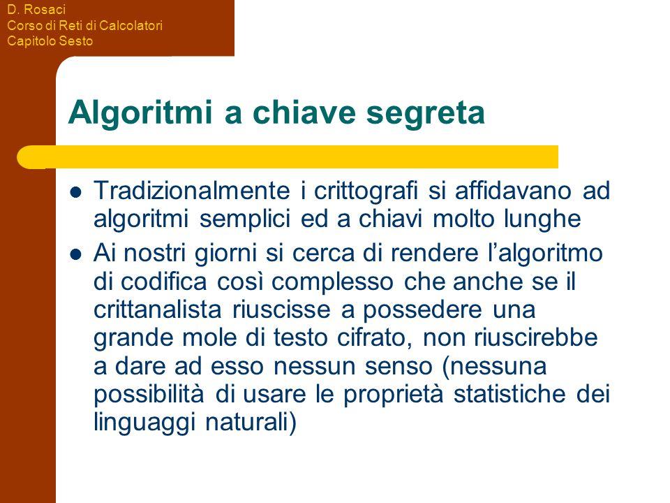 D. Rosaci Corso di Reti di Calcolatori Capitolo Sesto Algoritmi a chiave segreta Tradizionalmente i crittografi si affidavano ad algoritmi semplici ed