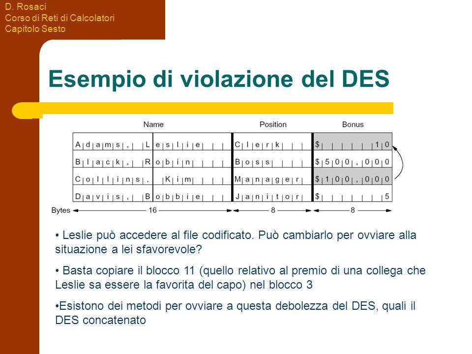 D. Rosaci Corso di Reti di Calcolatori Capitolo Sesto Esempio di violazione del DES Leslie può accedere al file codificato. Può cambiarlo per ovviare