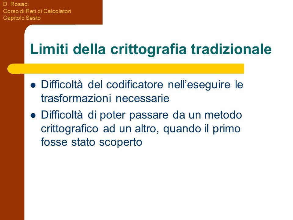 D.Rosaci Corso di Reti di Calcolatori Capitolo Sesto Algoritmi a chiave pubblica Una persona (es.