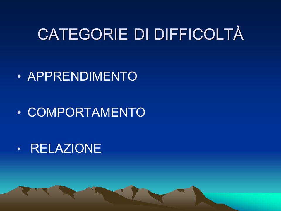 CATEGORIE DI DIFFICOLTÀ APPRENDIMENTO COMPORTAMENTO RELAZIONE