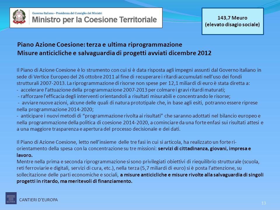 143,7 Meuro (elevato disagio sociale) CANTIERI D'EUROPA 13 Piano Azione Coesione: terza e ultima riprogrammazione Misure anticicliche e salvaguardia d