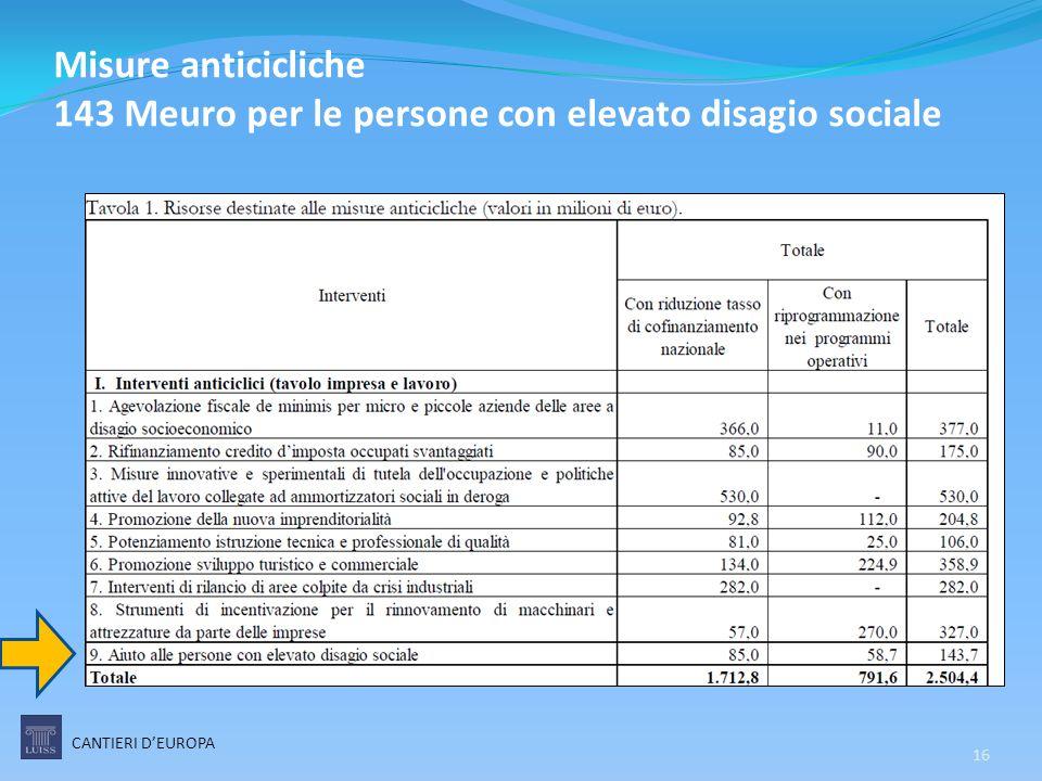 Misure anticicliche 143 Meuro per le persone con elevato disagio sociale CANTIERI D'EUROPA 16