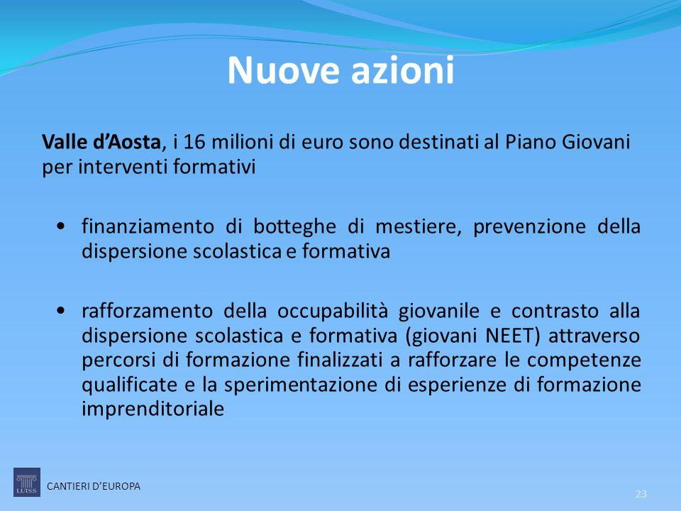 Valle d'Aosta, i 16 milioni di euro sono destinati al Piano Giovani per interventi formativi finanziamento di botteghe di mestiere, prevenzione della