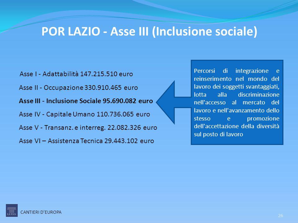 Asse I - Adattabilità 147.215.510 euro Asse II - Occupazione 330.910.465 euro Asse III - Inclusione Sociale 95.690.082 euro Asse IV - Capitale Umano 1