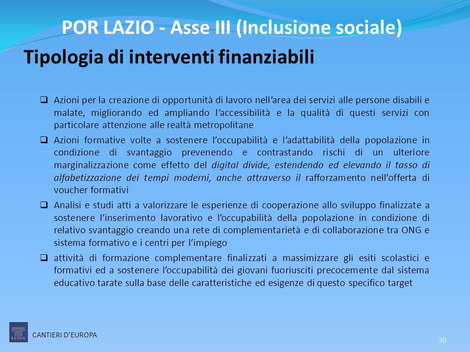 Tipologia di interventi finanziabili  Azioni per la creazione di opportunità di lavoro nell'area dei servizi alle persone disabili e malate, migliora
