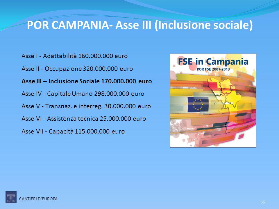 Asse I - Adattabilità 160.000.000 euro Asse II - Occupazione 320.000.000 euro Asse III – Inclusione Sociale 170.000.000 euro Asse IV - Capitale Umano