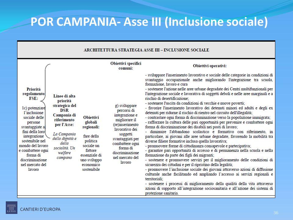 CANTIERI D'EUROPA 36 POR CAMPANIA- Asse III (Inclusione sociale)