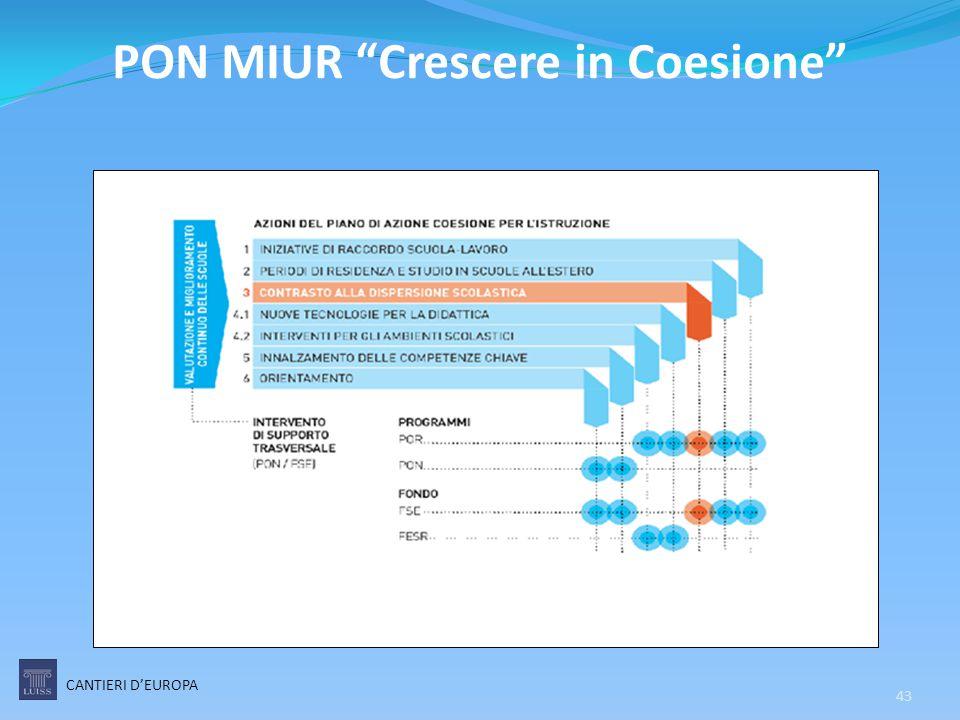 """CANTIERI D'EUROPA 43 PON MIUR """"Crescere in Coesione"""""""