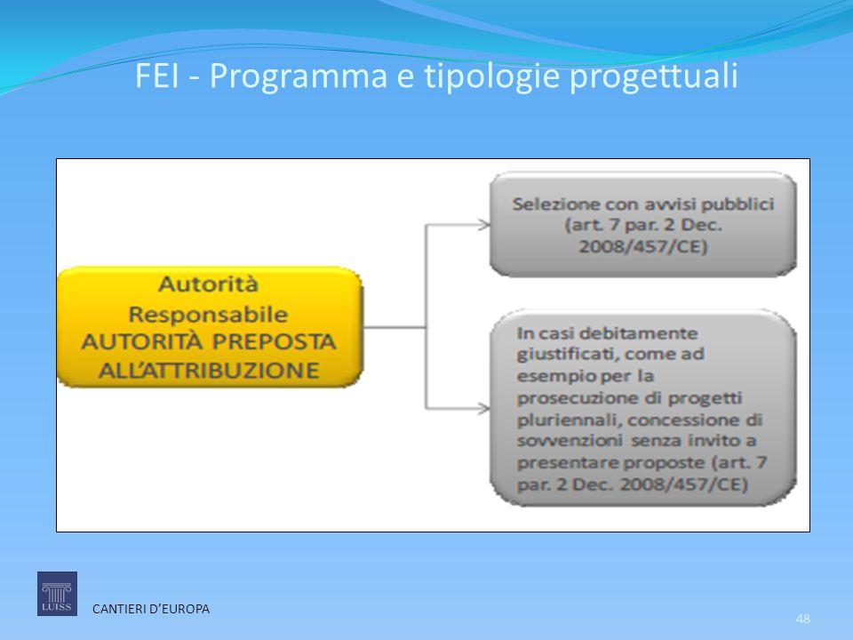 FEI - Programma e tipologie progettuali CANTIERI D'EUROPA 48