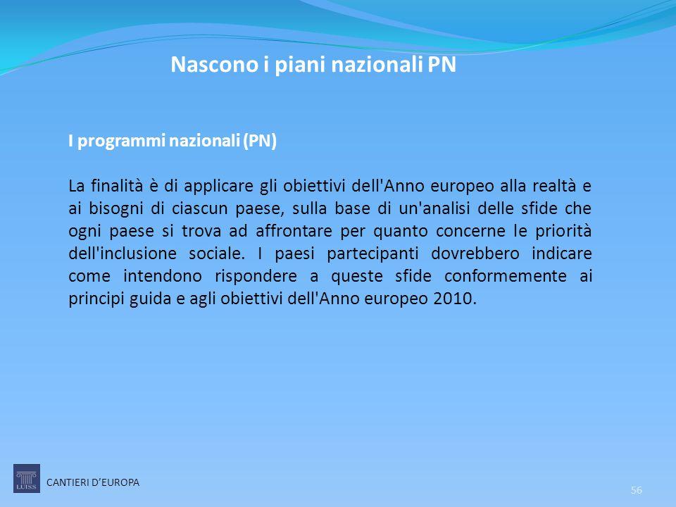 56 Nascono i piani nazionali PN I programmi nazionali (PN) La finalità è di applicare gli obiettivi dell'Anno europeo alla realtà e ai bisogni di cias