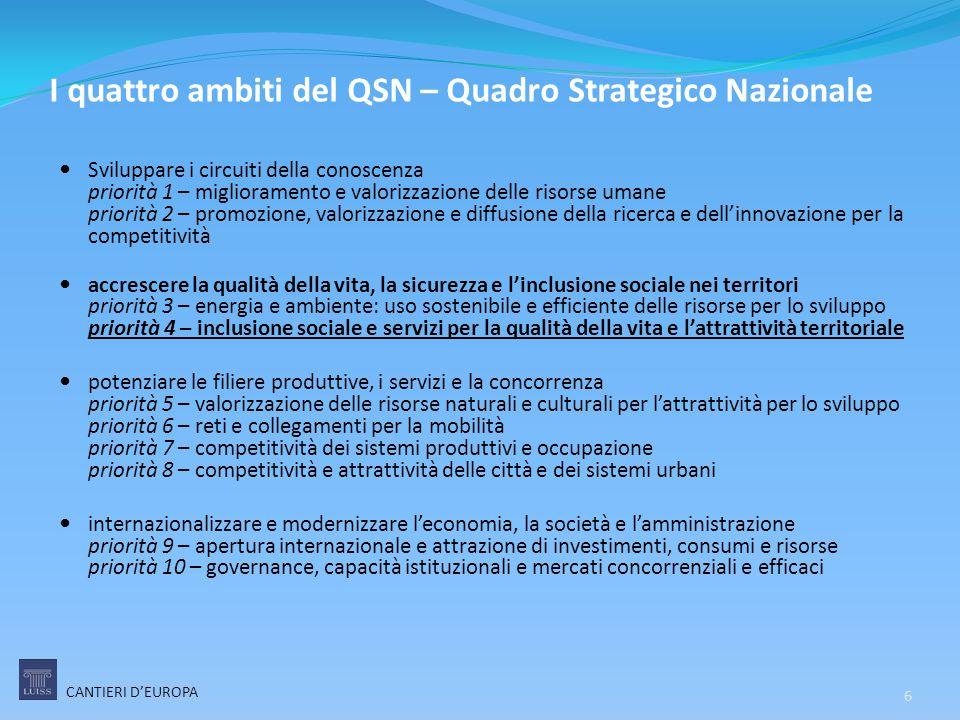 I quattro ambiti del QSN – Quadro Strategico Nazionale Sviluppare i circuiti della conoscenza priorità 1 – miglioramento e valorizzazione delle risors