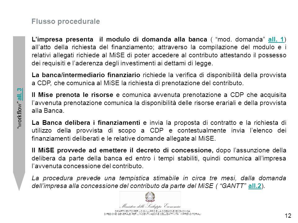 12 Flusso procedurale L'impresa presenta il modulo di domanda alla banca ( mod.