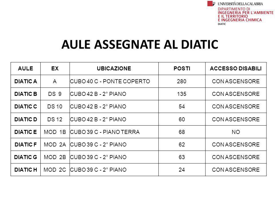 AULE ASSEGNATE AL DIATIC AULEEXUBICAZIONEPOSTIACCESSO DISABILI DIATIC AACUBO 40 C - PONTE COPERTO280CON ASCENSORE DIATIC BDS 9CUBO 42 B - 2° PIANO135C