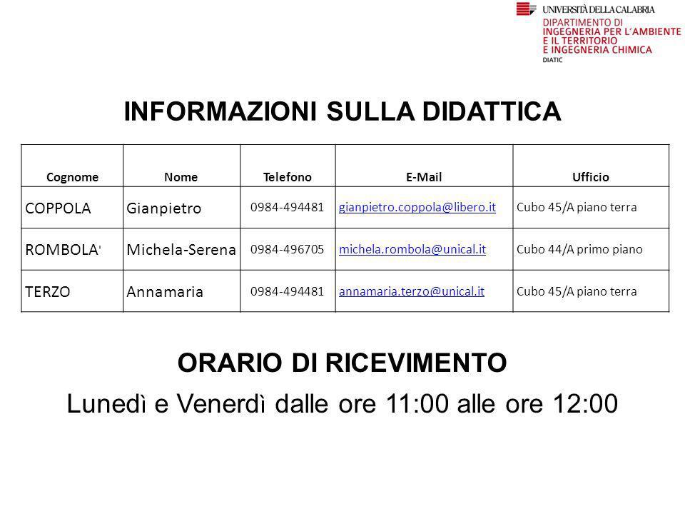 CognomeNomeTelefonoE-MailUfficio DONATOIvana 0984-493618i.donato@unical.it Edificio Amministrazione blocco 7/11B – Ingr.