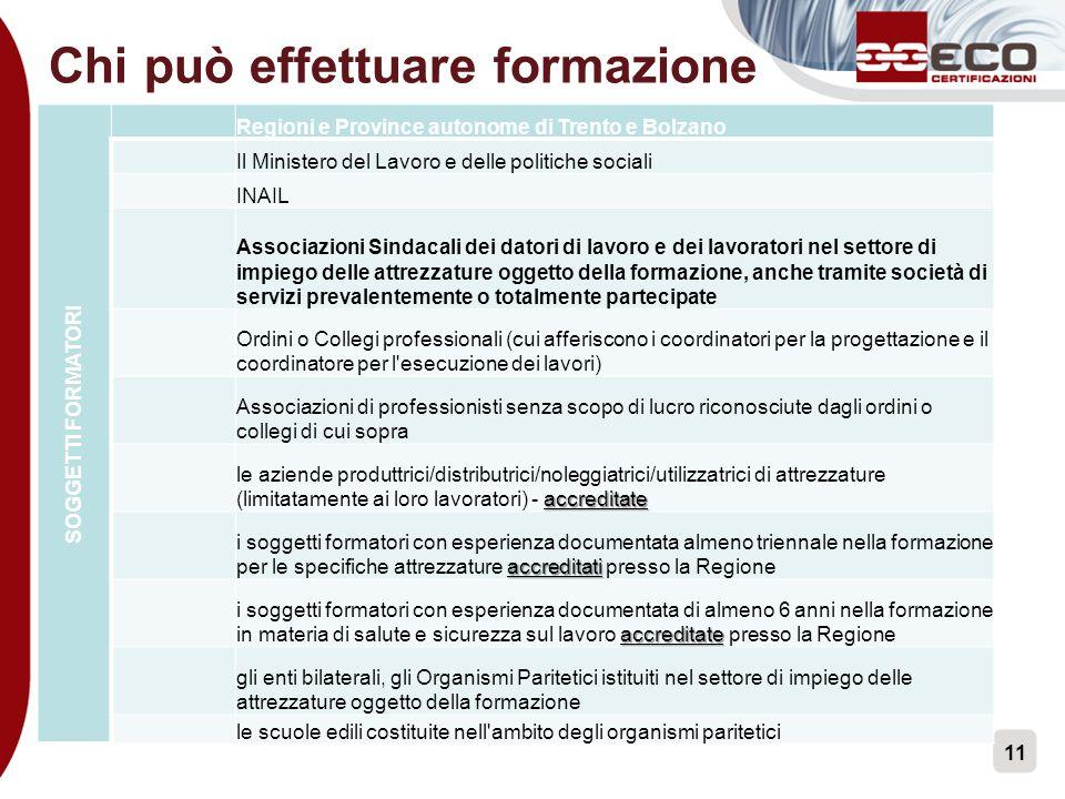 11 Chi può effettuare formazione SOGGETTI FORMATORI Regioni e Province autonome di Trento e Bolzano Il Ministero del Lavoro e delle politiche sociali