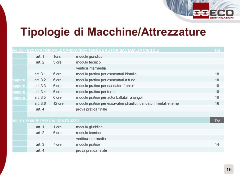 16 Tipologie di Macchine/Attrezzature All. IX > ESCAVATORI PALE CARICATRICI TERNE E AUTORIBALTABILI A CINGOLITot art. 11oramodulo giuridico art. 23 or