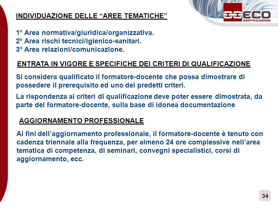 """34 INDIVIDUAZIONE DELLE """"AREE TEMATICHE"""" 1° Area normativa/giuridica/organizzativa. 2° Area rischi tecnici/igienico-sanitari. 3° Area relazioni/comuni"""