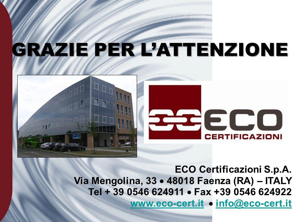 GRAZIE PER L'ATTENZIONE ECO Certificazioni S.p.A. Via Mengolina, 33  48018 Faenza (RA) – ITALY Tel + 39 0546 624911  Fax +39 0546 624922 www.eco-cer