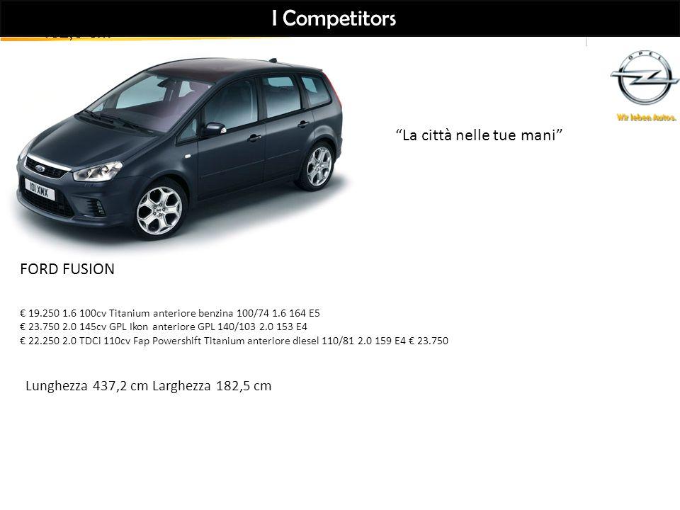 I Competitors FIAT Idea Lunghezza: 393 Cm.