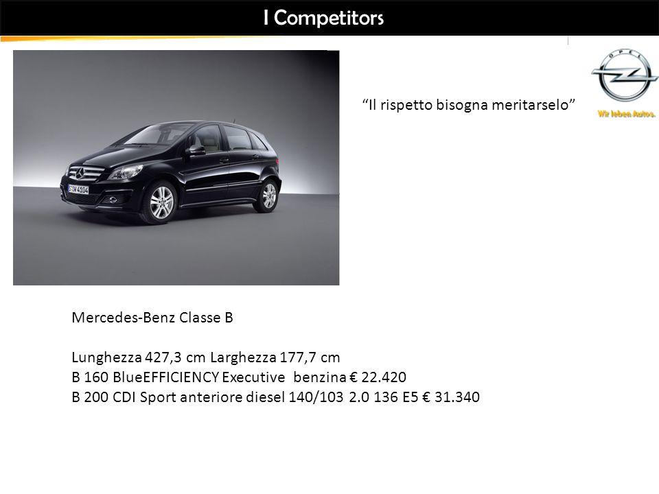 I Competitors Volkswagen Touran 4,39 metri di lunghezza x 1.794 metri di larghezza 1.6 Conceptline Bifuel G anteriore GPL € 22.725 1.4 TSI Highline Ecofuel anteriore metano € 29.975 1.9 TDI 77kW Highline BlueMotion Tech anteriore diesel € 28.575 E' lei che ti parcheggia