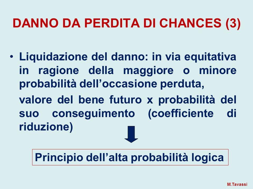 DANNO DA PERDITA DI CHANCES (3) Liquidazione del danno: in via equitativa in ragione della maggiore o minore probabilità dell'occasione perduta, valore del bene futuro x probabilità del suo conseguimento (coefficiente di riduzione) Principio dell'alta probabilità logica M.Tavassi