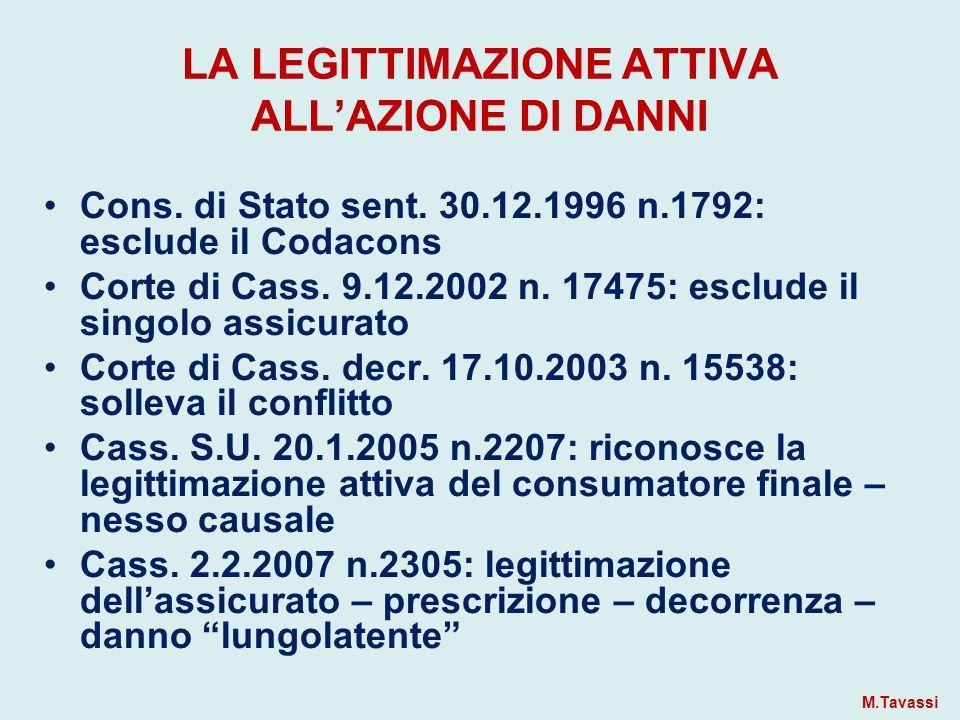 LA LEGITTIMAZIONE ATTIVA ALL'AZIONE DI DANNI Cons.