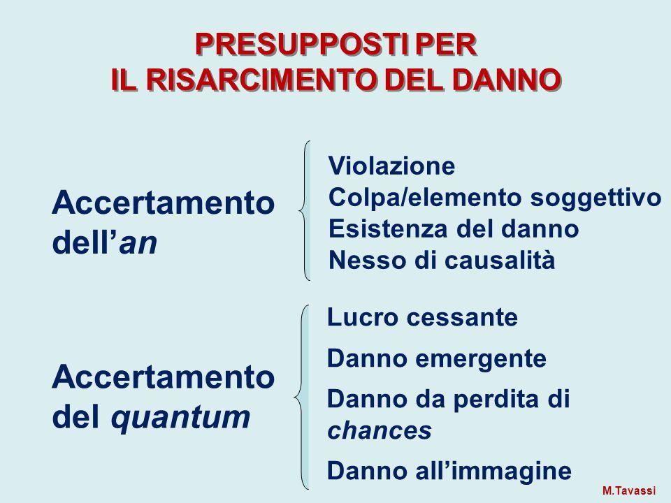 PROPOSTA DI DIRETTIVA Art.