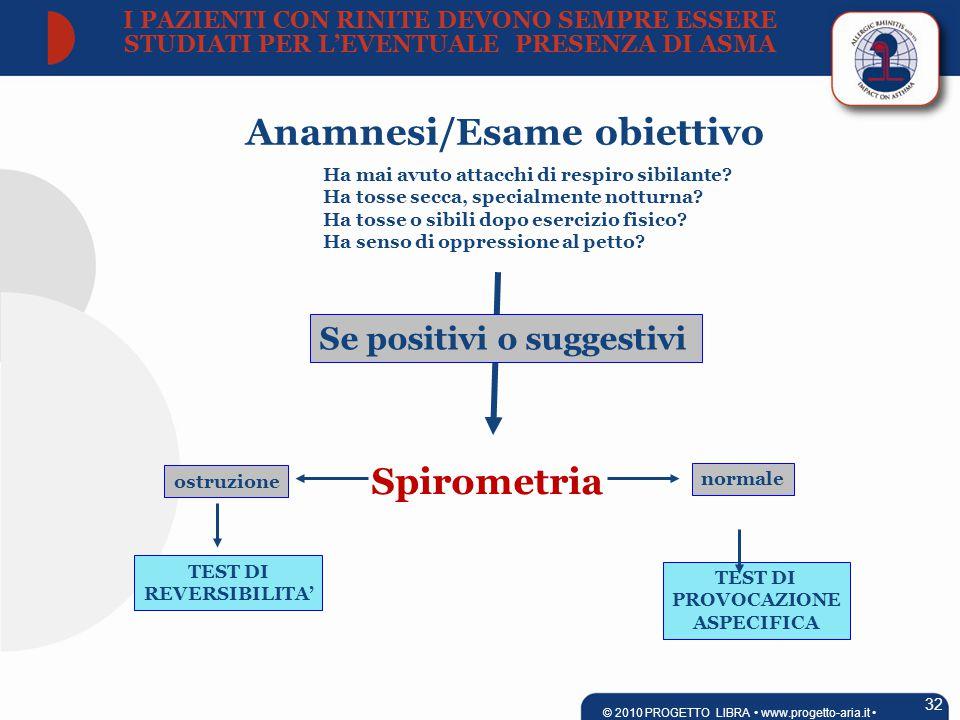Anamnesi/Esame obiettivo Spirometria Se positivi o suggestivi ostruzione normale TEST DI REVERSIBILITA' TEST DI PROVOCAZIONE ASPECIFICA Ha mai avuto a