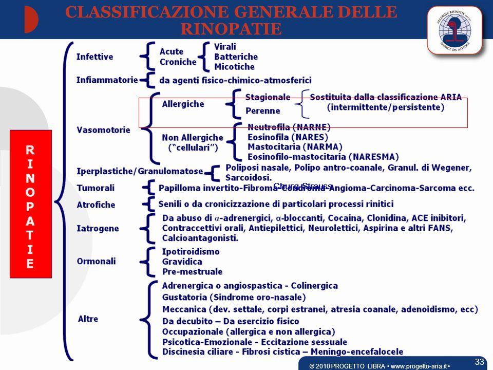 Churg-Strauss CLASSIFICAZIONE GENERALE DELLE RINOPATIE 33 © 2010 PROGETTO LIBRA www.progetto-aria.it