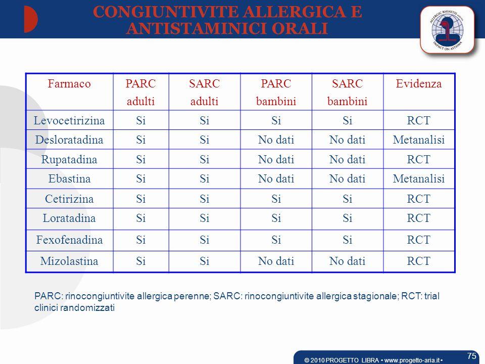 FarmacoPARC adulti SARC adulti PARC bambini SARC bambini Evidenza LevocetirizinaSi RCT DesloratadinaSi No dati Metanalisi RupatadinaSi No dati RCT EbastinaSi No dati Metanalisi CetirizinaSi RCT LoratadinaSi RCT FexofenadinaSi RCT MizolastinaSi No dati RCT PARC: rinocongiuntivite allergica perenne; SARC: rinocongiuntivite allergica stagionale; RCT: trial clinici randomizzati CONGIUNTIVITE ALLERGICA E ANTISTAMINICI ORALI 75 © 2010 PROGETTO LIBRA www.progetto-aria.it