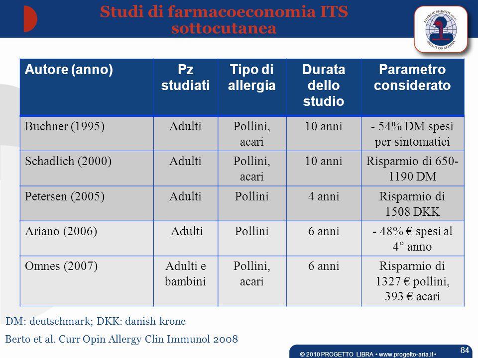 Autore (anno)Pz studiati Tipo di allergia Durata dello studio Parametro considerato Buchner (1995)AdultiPollini, acari 10 anni- 54% DM spesi per sintomatici Schadlich (2000)AdultiPollini, acari 10 anniRisparmio di 650- 1190 DM Petersen (2005)AdultiPollini4 anniRisparmio di 1508 DKK Ariano (2006) AdultiPollini6 anni- 48% € spesi al 4° anno Omnes (2007)Adulti e bambini Pollini, acari 6 anniRisparmio di 1327 € pollini, 393 € acari Berto et al.