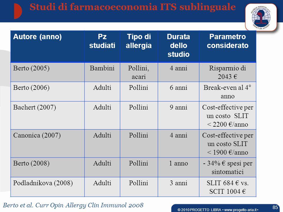 Autore (anno)Pz studiati Tipo di allergia Durata dello studio Parametro considerato Berto (2005)BambiniPollini, acari 4 anniRisparmio di 2043 € Berto (2006)AdultiPollini6 anniBreak-even al 4° anno Bachert (2007)AdultiPollini9 anniCost-effective per un costo SLIT < 2200 €/anno Canonica (2007)AdultiPollini4 anniCost-effective per un costo SLIT < 1900 €/anno Berto (2008)AdultiPollini1 anno- 34% € spesi per sintomatici Podladnikova (2008)AdultiPollini3 anniSLIT 684 € vs.