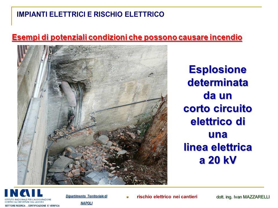 Esempi di potenziali condizioni che possono causare incendio Esplosione determinata da un corto circuito elettrico di una linea elettrica a 20 kV Dipa