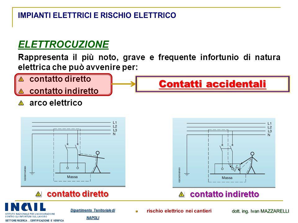 ELETTROCUZIONE Rappresenta il più noto, grave e frequente infortunio di natura elettrica che può avvenire per: contatto diretto contatto indiretto arc