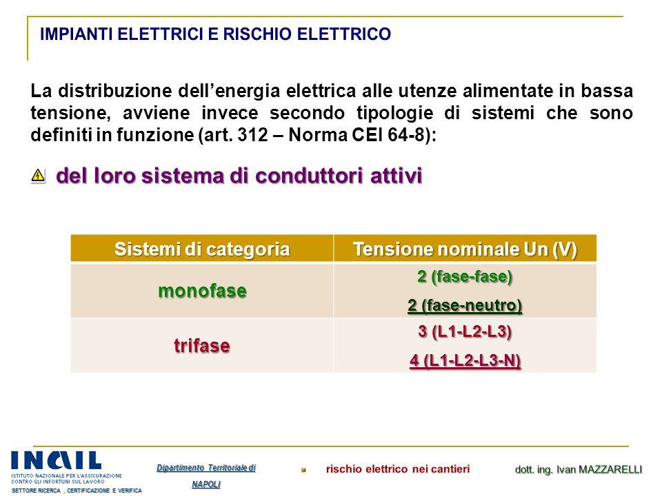 La distribuzione dell'energia elettrica alle utenze alimentate in bassa tensione, avviene invece secondo tipologie di sistemi che sono definiti in fun