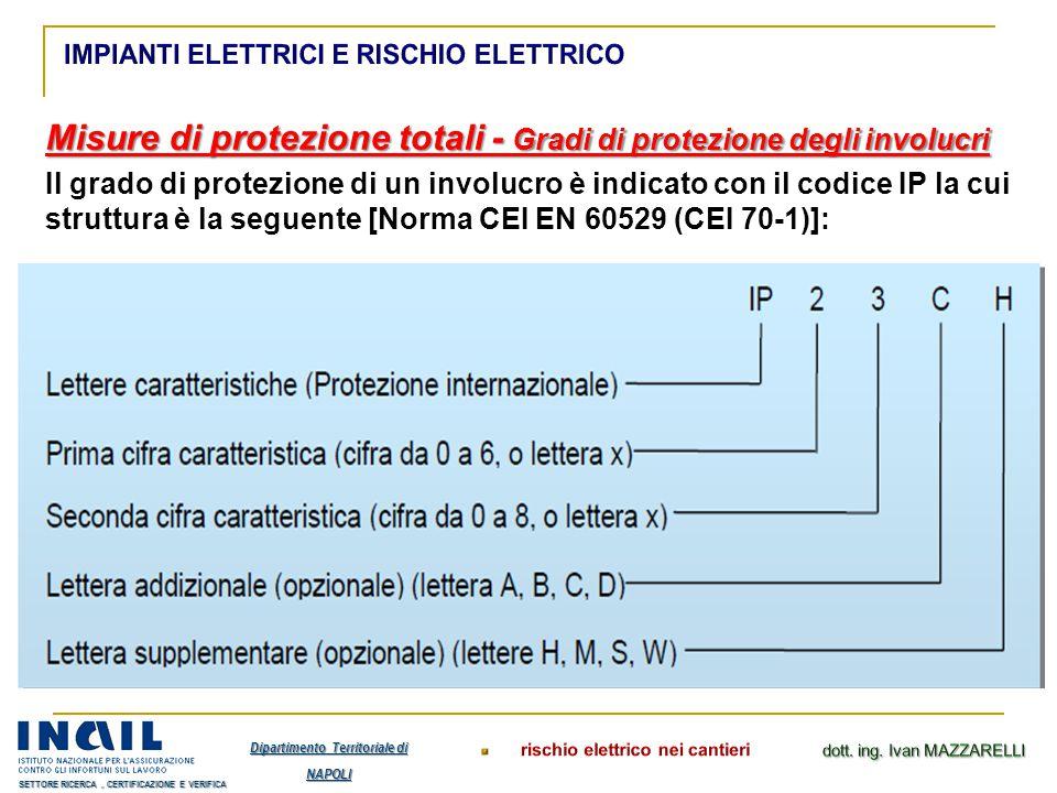 Misure di protezione totali - Gradi di protezione degli involucri Il grado di protezione di un involucro è indicato con il codice IP la cui struttura