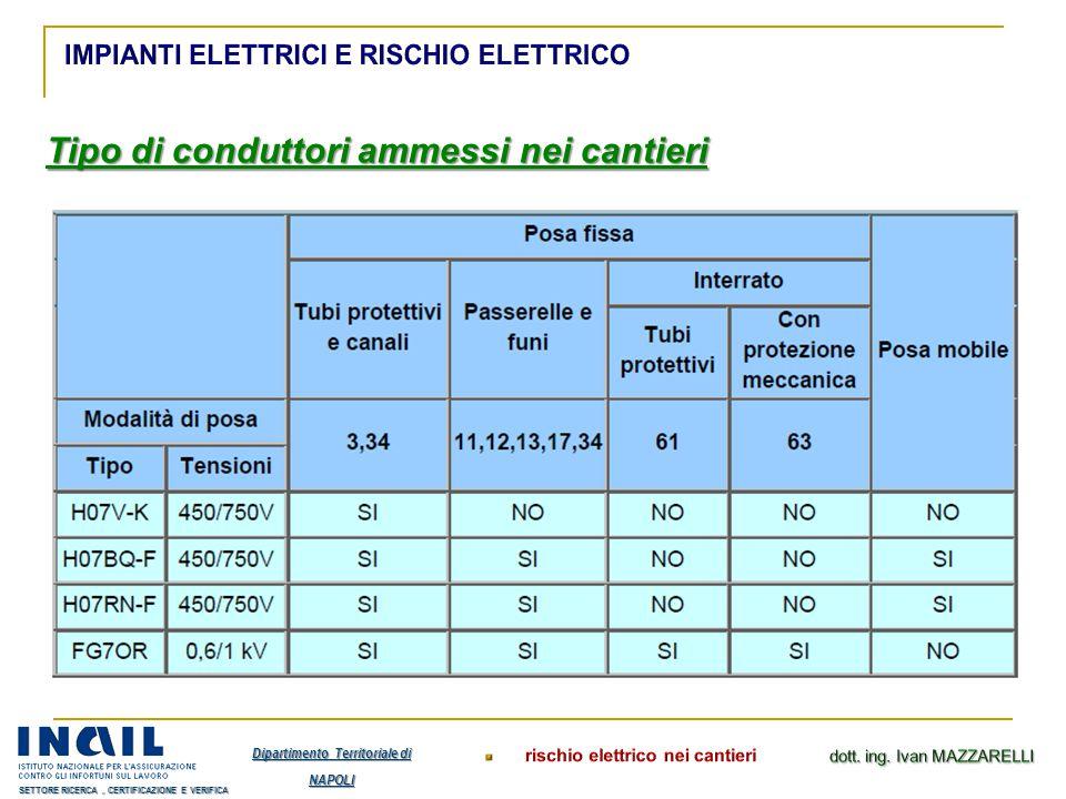 Tipo di conduttori ammessi nei cantieri Dipartimento Territoriale di NAPOLI SETTORE RICERCA, CERTIFICAZIONE E VERIFICA