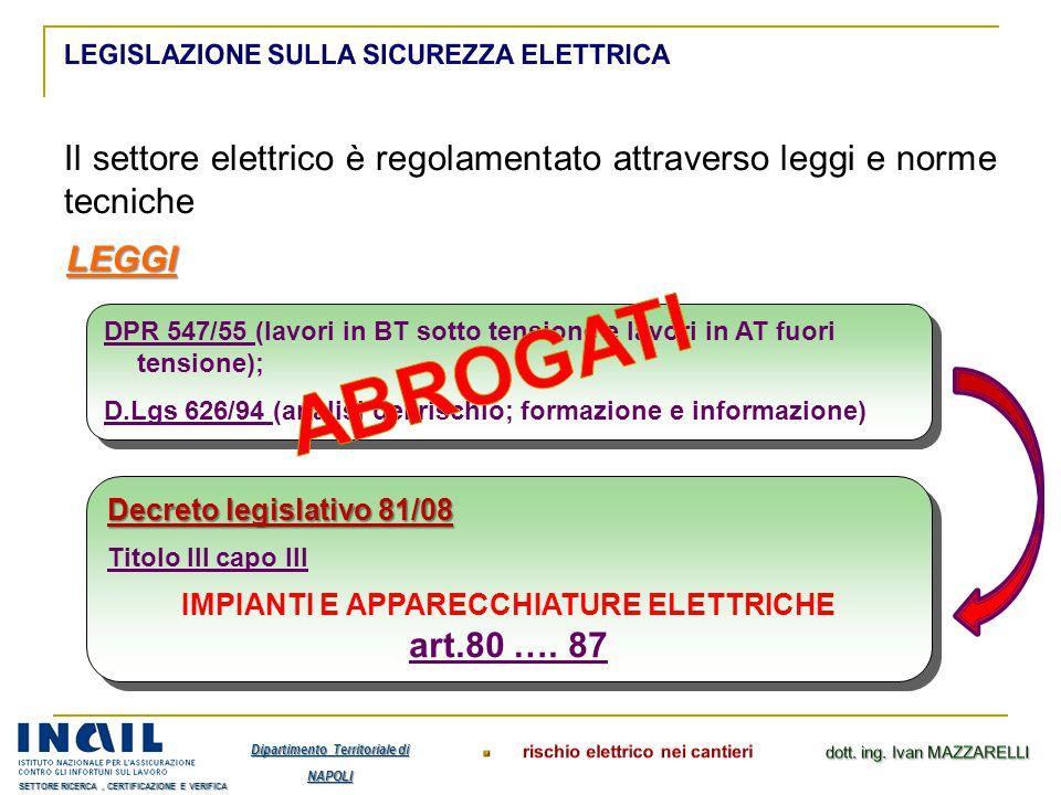 Il settore elettrico è regolamentato attraverso leggi e norme tecniche LEGGI DPR 547/55 (lavori in BT sotto tensione e lavori in AT fuori tensione); D