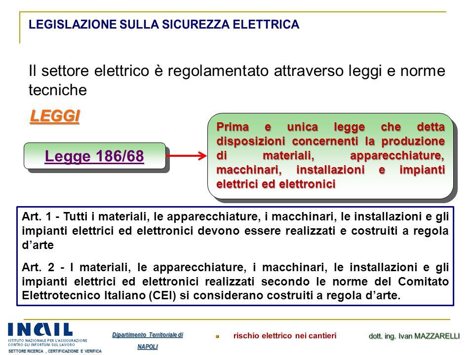 Il settore elettrico è regolamentato attraverso leggi e norme tecniche LEGGI Legge 186/68 Prima e unica legge che detta disposizioni concernenti la pr