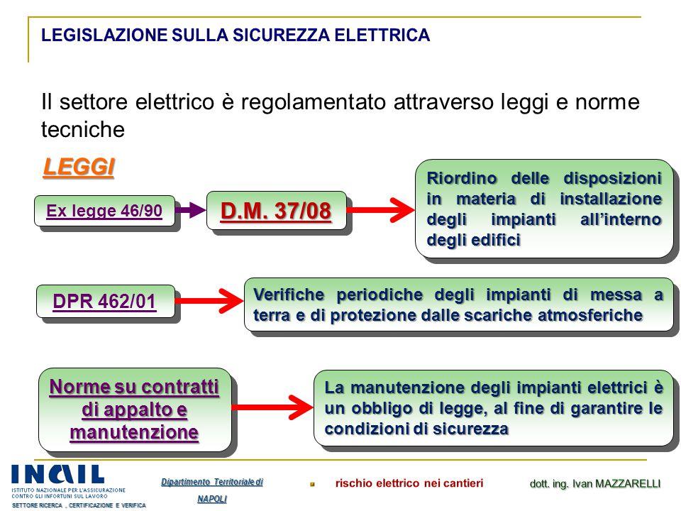 Ex legge 46/90 D.M. 37/08 Riordino delle disposizioni in materia di installazione degli impianti all'interno degli edifici DPR 462/01 Verifiche period