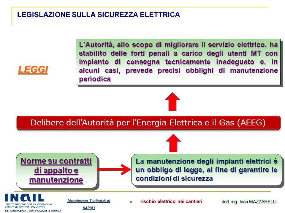 LEGGI Norme su contratti di appalto e manutenzione La manutenzione degli impianti elettrici è un obbligo di legge, al fine di garantire le condizioni