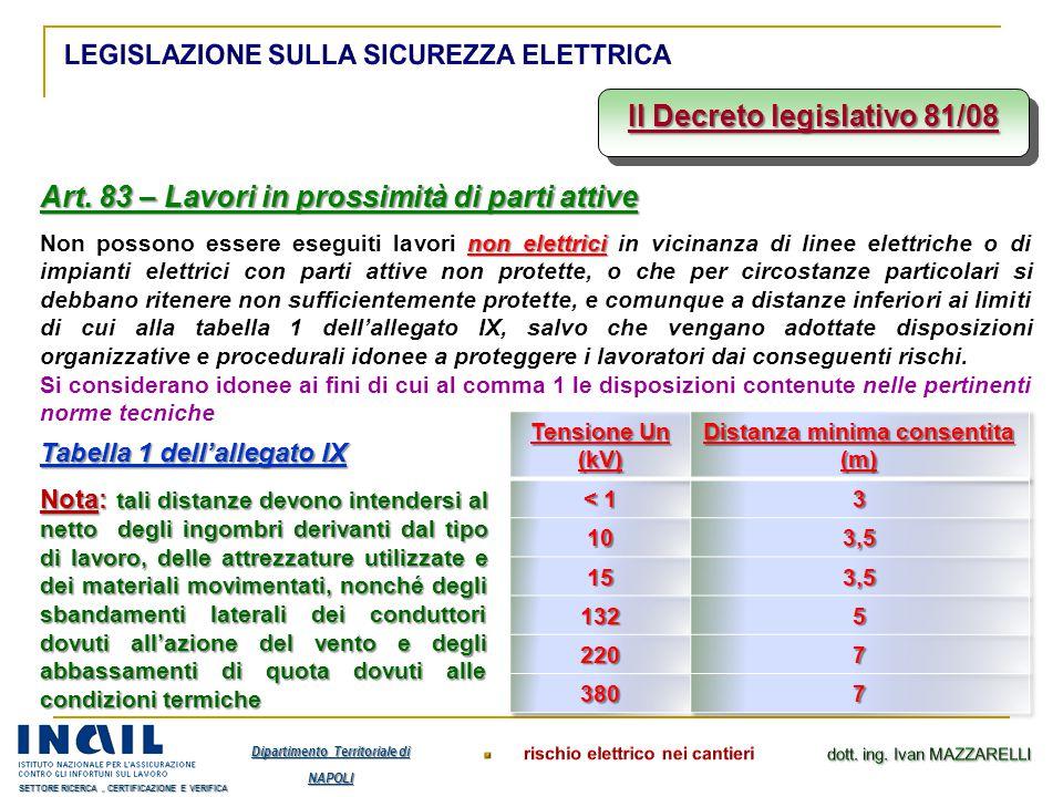 Il Decreto legislativo 81/08 Art. 83 – Lavori in prossimità di parti attive non elettrici Non possono essere eseguiti lavori non elettrici in vicinanz