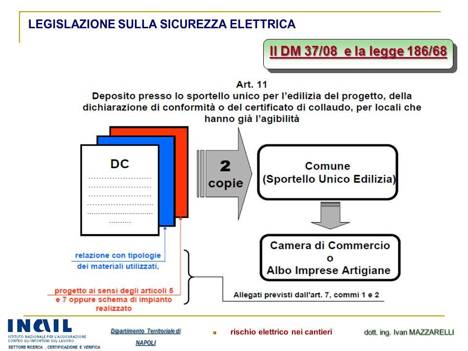 Il DM 37/08 e la legge 186/68 Dipartimento Territoriale di NAPOLI SETTORE RICERCA, CERTIFICAZIONE E VERIFICA