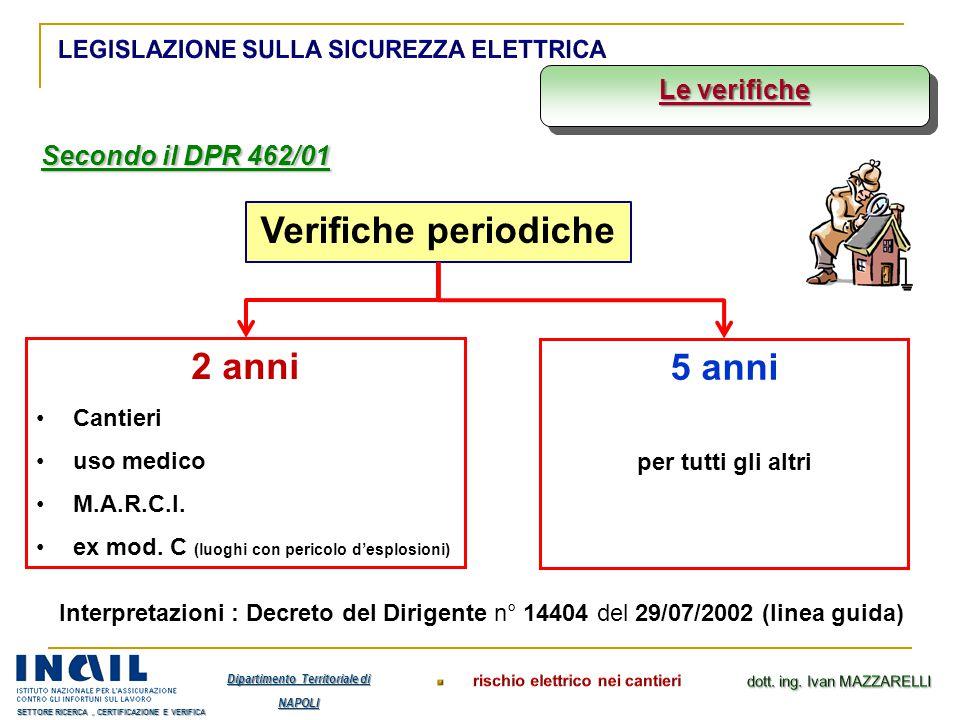 Secondo il DPR 462/01 Verifiche periodiche 2 anni Cantieri uso medico M.A.R.C.I. ex mod. C (luoghi con pericolo d'esplosioni) 5 anni per tutti gli alt