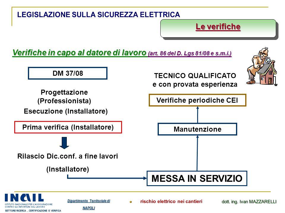 Verifiche in capo al datore di lavoro (art. 86 del D. Lgs 81/08 e s.m.i.) DM 37/08 Progettazione (Professionista) Esecuzione (Installatore) Prima veri