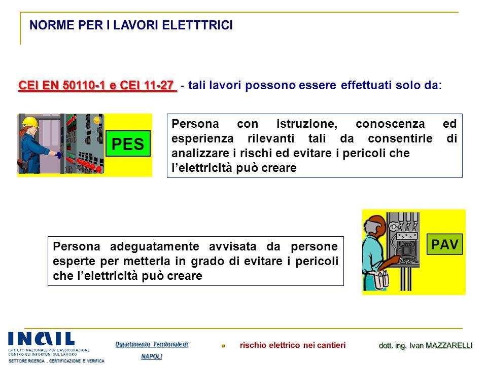 CEI EN 50110-1 e CEI 11-27 CEI EN 50110-1 e CEI 11-27 - tali lavori possono essere effettuati solo da: Persona con istruzione, conoscenza ed esperienz