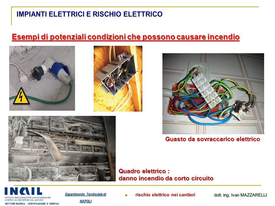 Esempi di potenziali condizioni che possono causare incendio Guasto da sovraccarico elettrico Quadro elettrico : danno incendio da corto circuito Dipa
