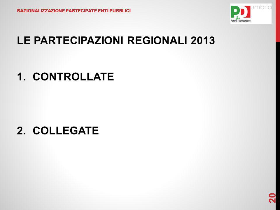 RAZIONALIZZAZIONE PARTECIPATE ENTI PUBBLICI LE PARTECIPAZIONI REGIONALI 2013 1.CONTROLLATE 2.COLLEGATE 20